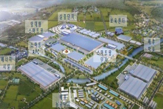 صنعت کشاورزی و دامپروری کره جنوبی